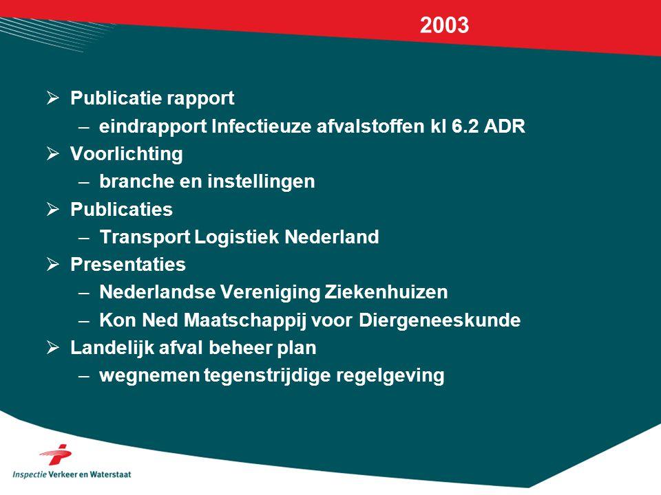 2003 Publicatie rapport. eindrapport Infectieuze afvalstoffen kl 6.2 ADR. Voorlichting. branche en instellingen.