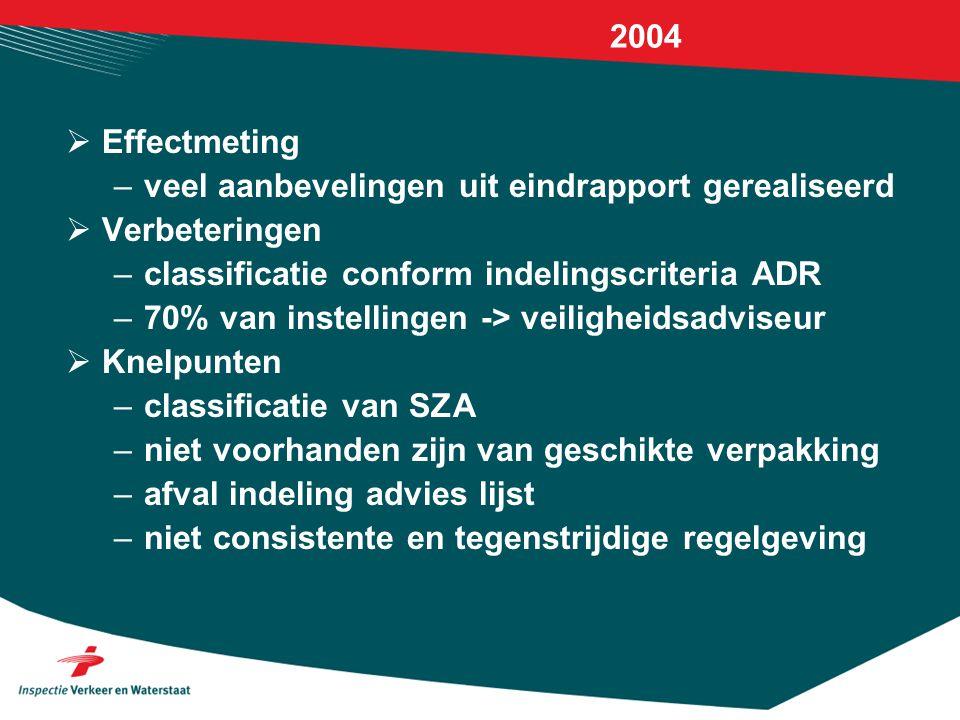 2004 Effectmeting. veel aanbevelingen uit eindrapport gerealiseerd. Verbeteringen. classificatie conform indelingscriteria ADR.