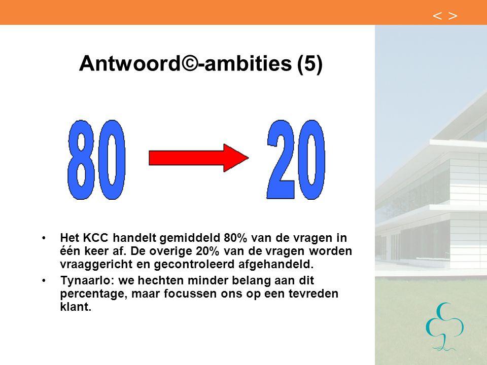 Antwoord©-ambities (5)