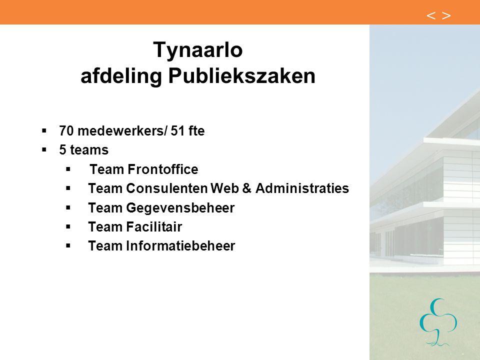 Tynaarlo afdeling Publiekszaken