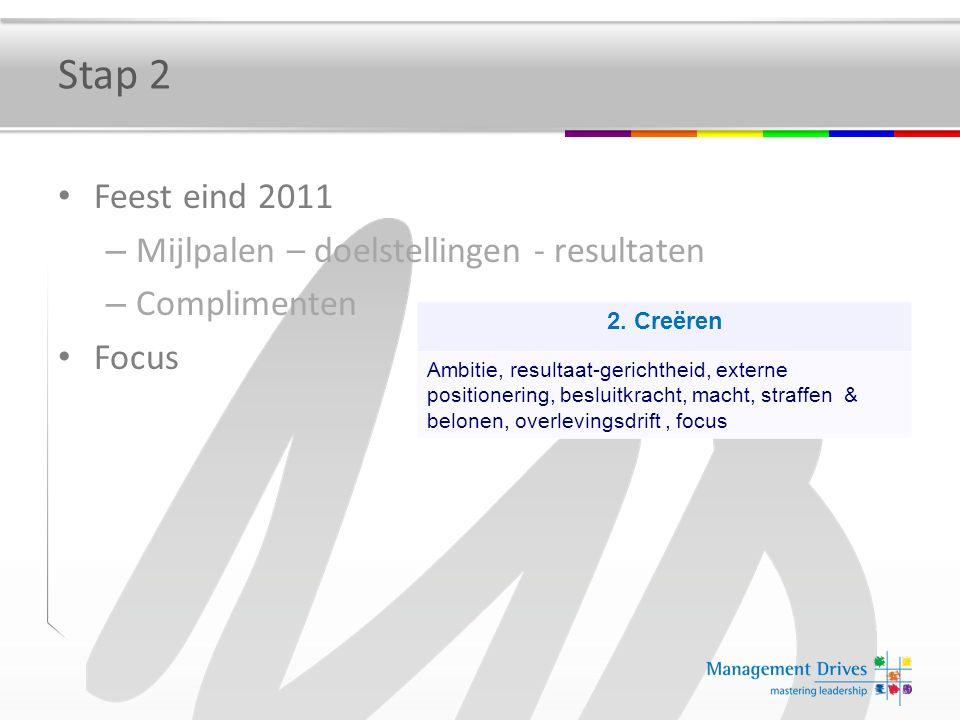 Stap 2 Feest eind 2011 Mijlpalen – doelstellingen - resultaten