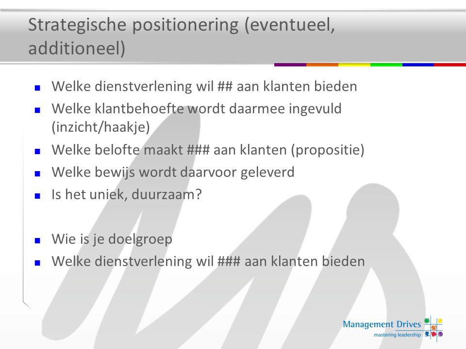 Strategische positionering (eventueel, additioneel)