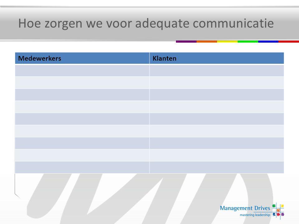Hoe zorgen we voor adequate communicatie