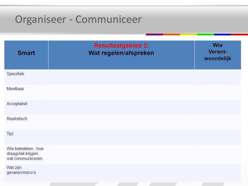 Organiseer - Communiceer