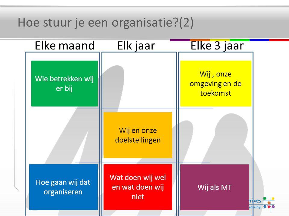 Hoe stuur je een organisatie (2)