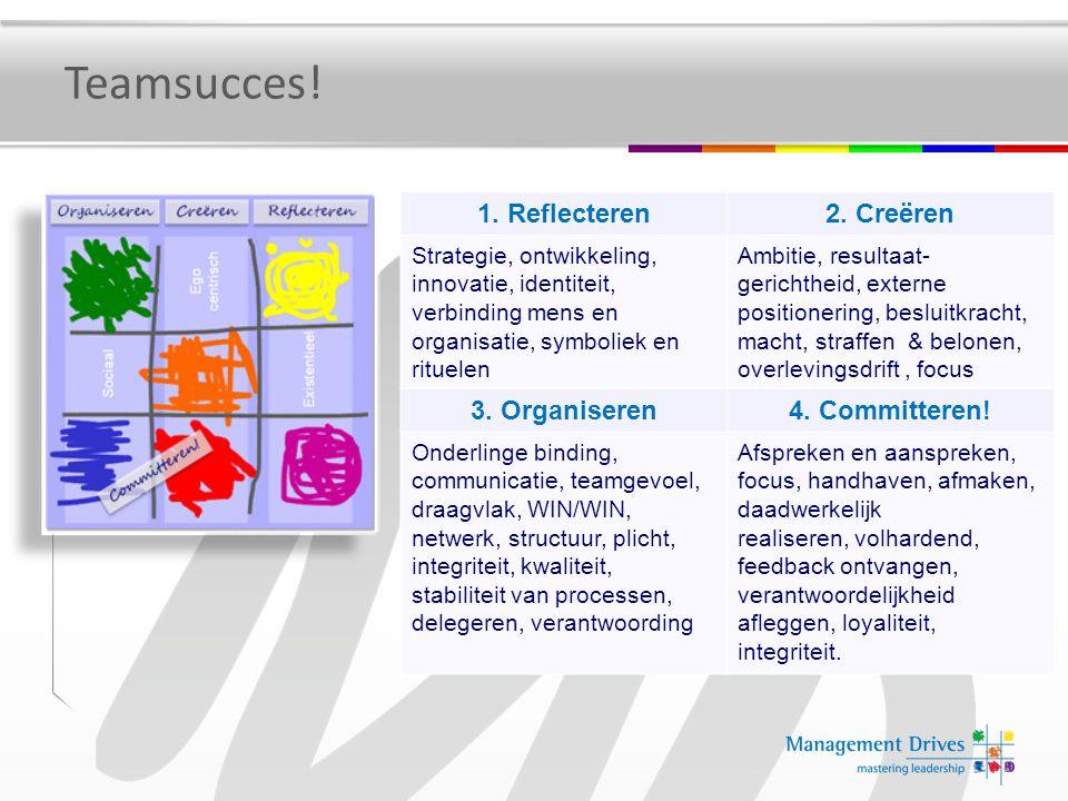 Teamsucces! 1. Reflecteren 2. Creëren 3. Organiseren 4. Committeren!