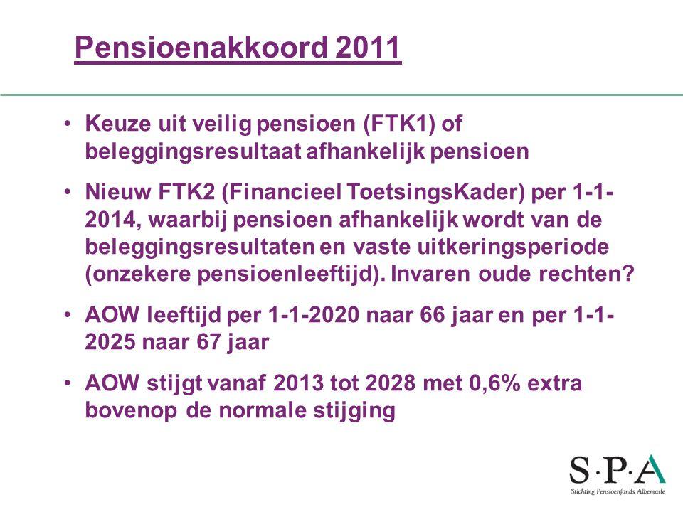 Pensioenakkoord 2011 Keuze uit veilig pensioen (FTK1) of beleggingsresultaat afhankelijk pensioen.