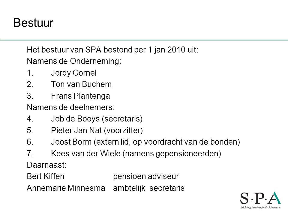 Bestuur Het bestuur van SPA bestond per 1 jan 2010 uit: