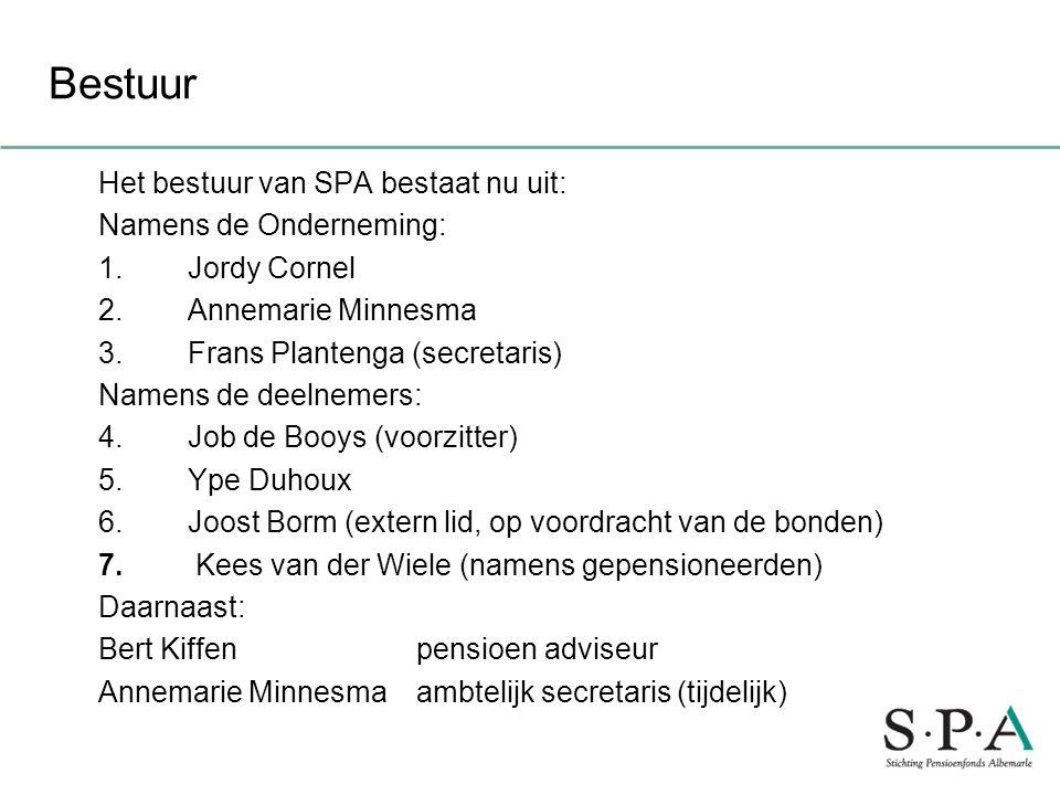 Bestuur Het bestuur van SPA bestaat nu uit: Namens de Onderneming: