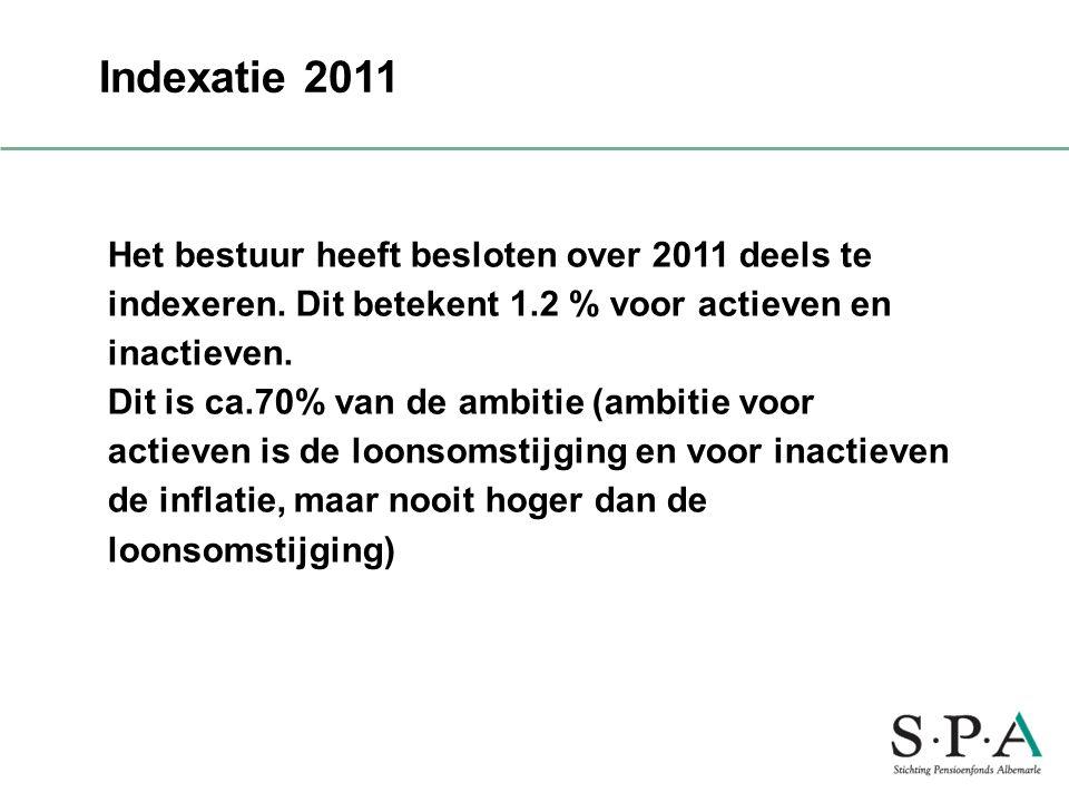 Indexatie 2011 Het bestuur heeft besloten over 2011 deels te indexeren. Dit betekent 1.2 % voor actieven en inactieven.