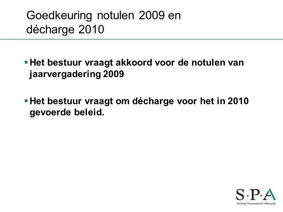 Goedkeuring notulen 2009 en décharge 2010