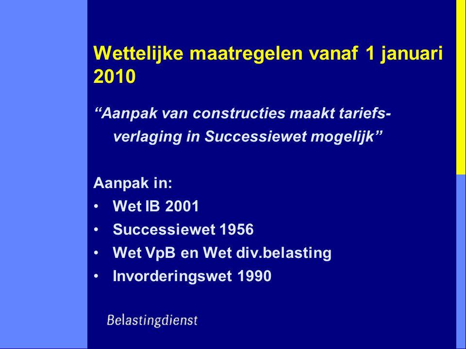 Wettelijke maatregelen vanaf 1 januari 2010