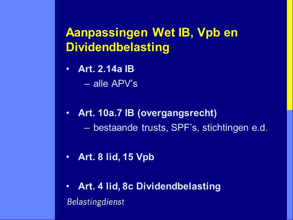 Aanpassingen Wet IB, Vpb en Dividendbelasting