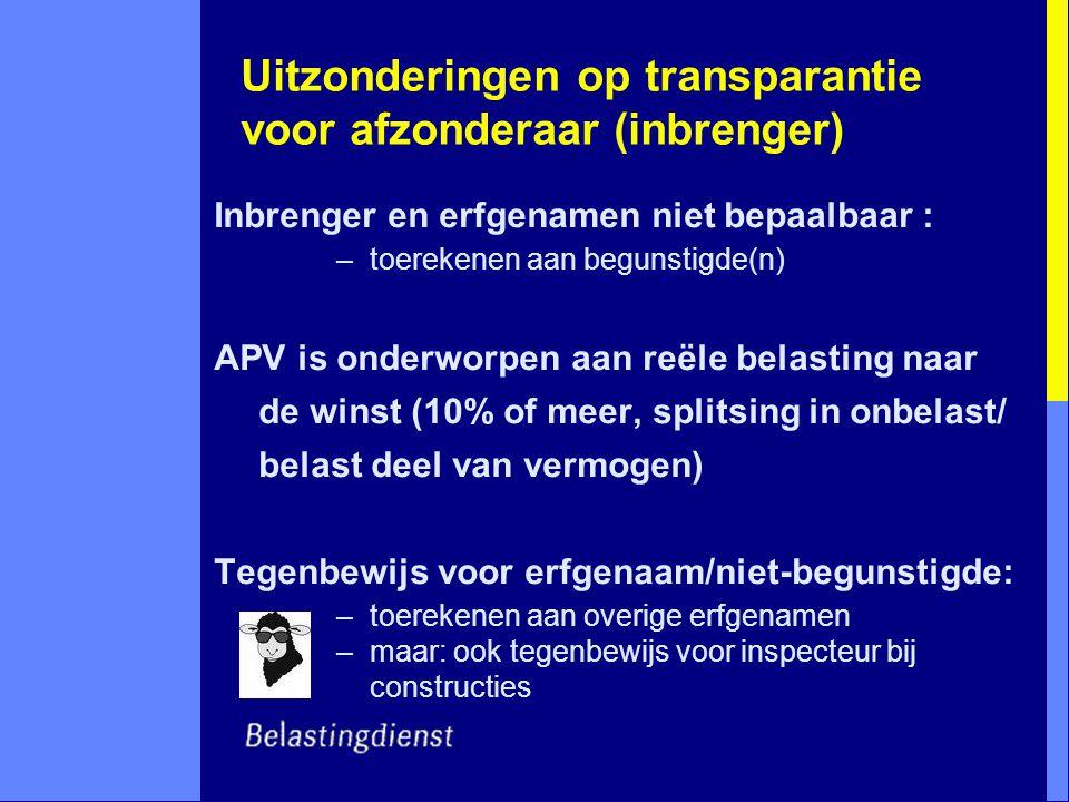Uitzonderingen op transparantie voor afzonderaar (inbrenger)