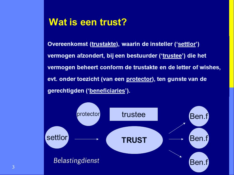 Wat is een trust trustee Ben.f settlor TRUST Ben.f Ben.f