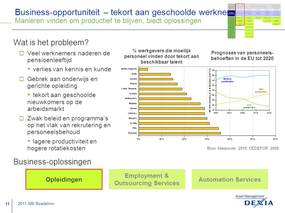 Prognoses van personeels-behoeften in de EU tot 2020