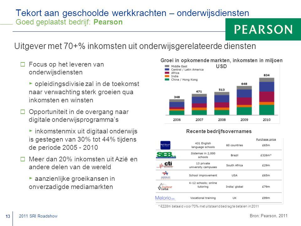 Tekort aan geschoolde werkkrachten – onderwijsdiensten Goed geplaatst bedrijf: Pearson