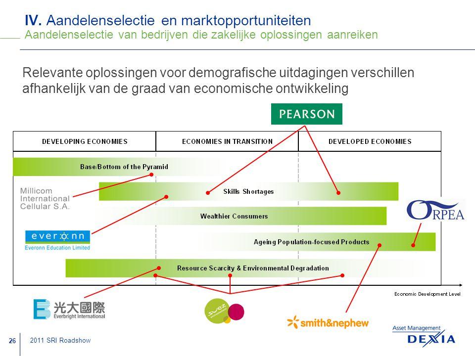 IV. Aandelenselectie en marktopportuniteiten Aandelenselectie van bedrijven die zakelijke oplossingen aanreiken