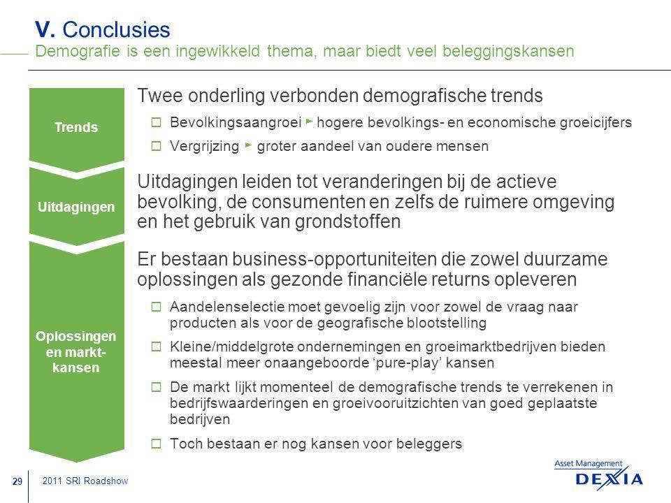 Oplossingen en markt-kansen