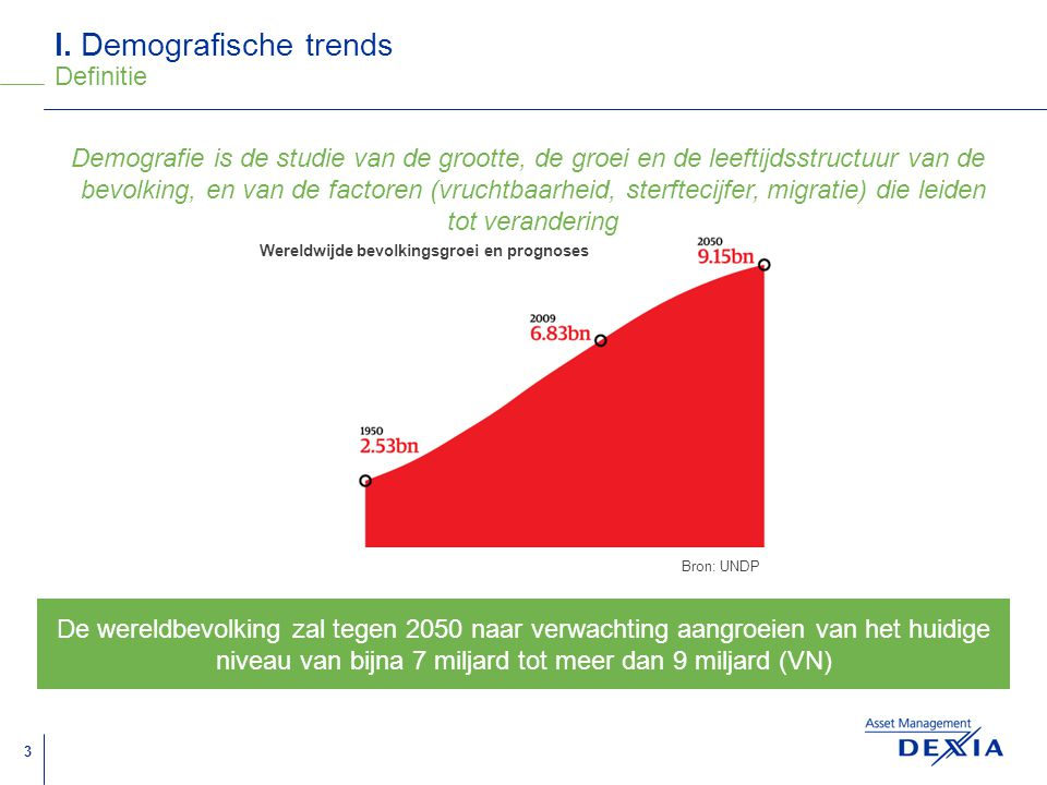 I. Demografische trends Definitie