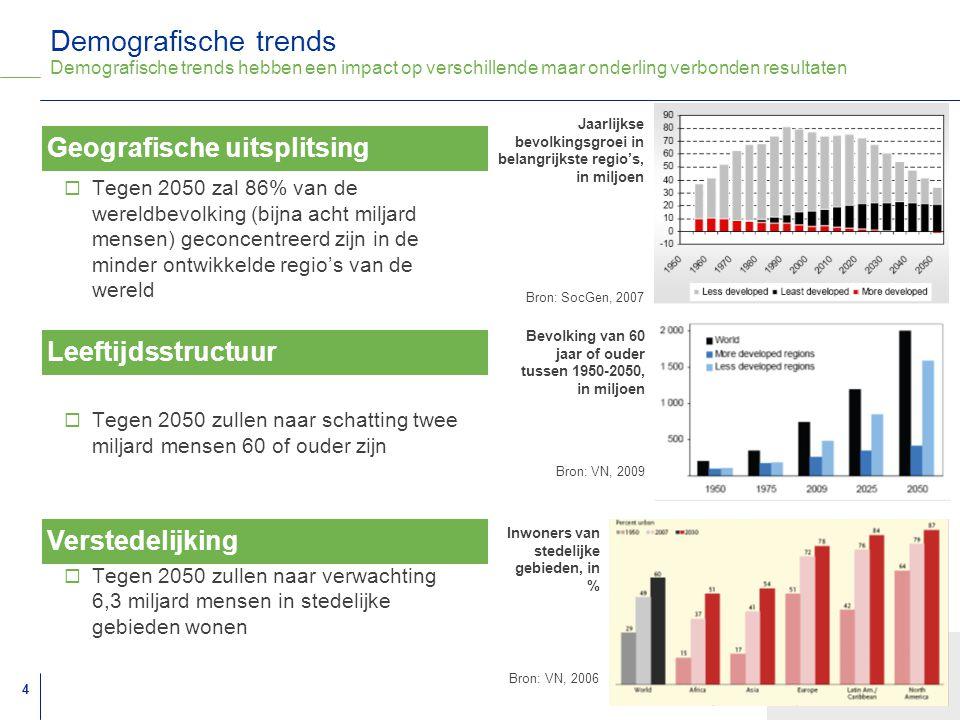 Demografische trends Demografische trends hebben een impact op verschillende maar onderling verbonden resultaten
