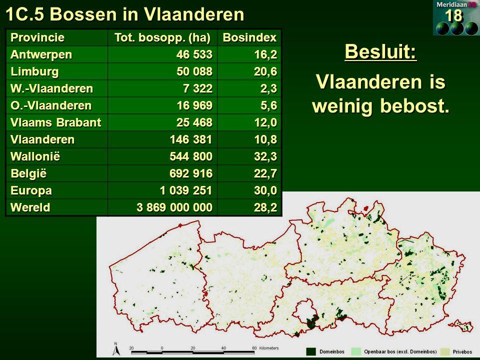 Vlaanderen is weinig bebost.