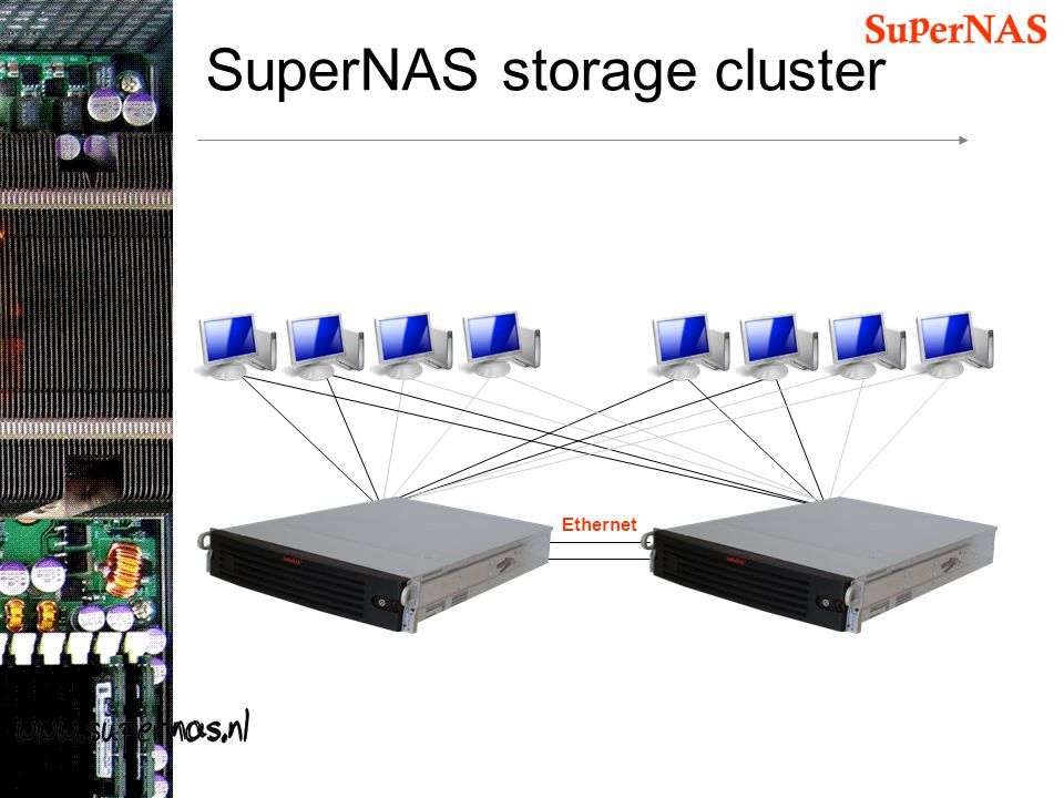 SuperNAS storage cluster