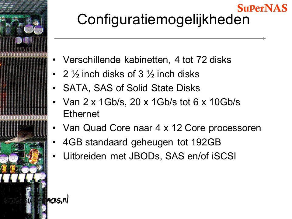 Configuratiemogelijkheden