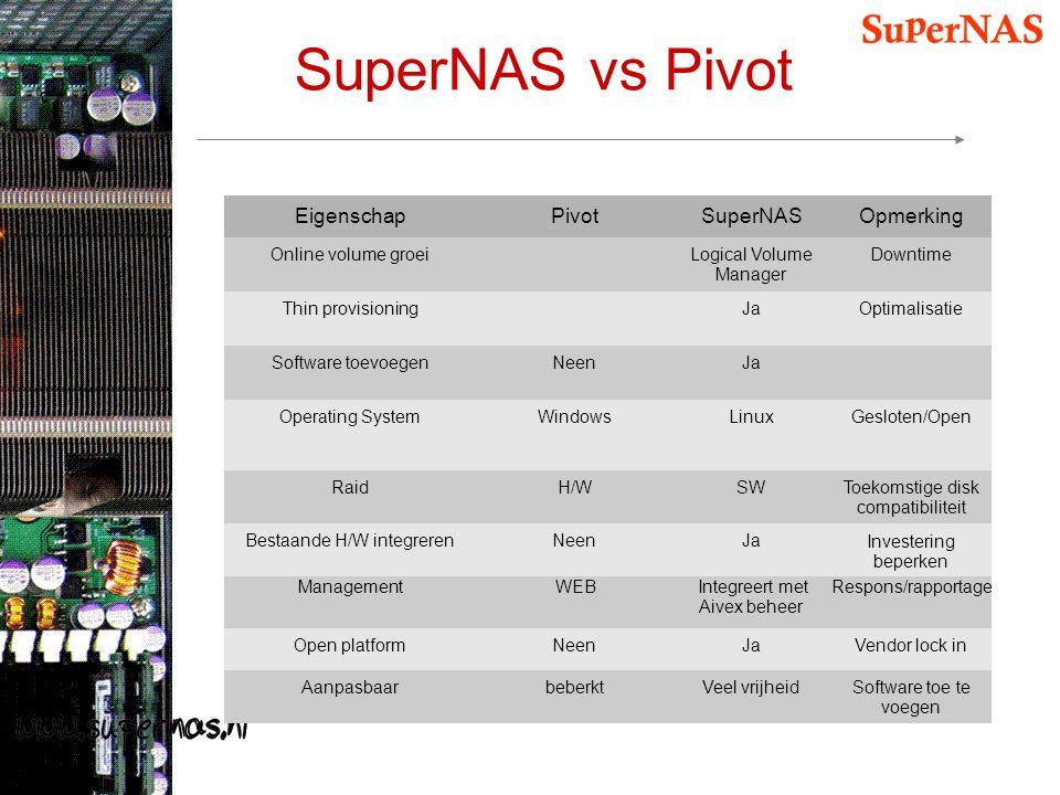 SuperNAS vs Pivot Eigenschap Pivot SuperNAS Opmerking