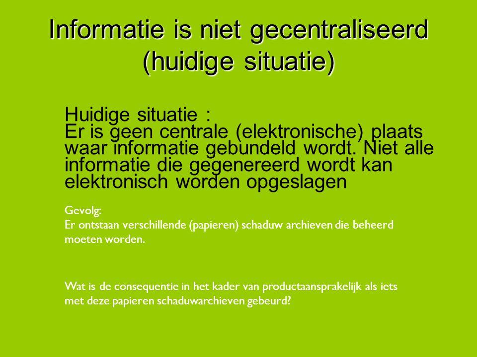 Informatie is niet gecentraliseerd (huidige situatie)