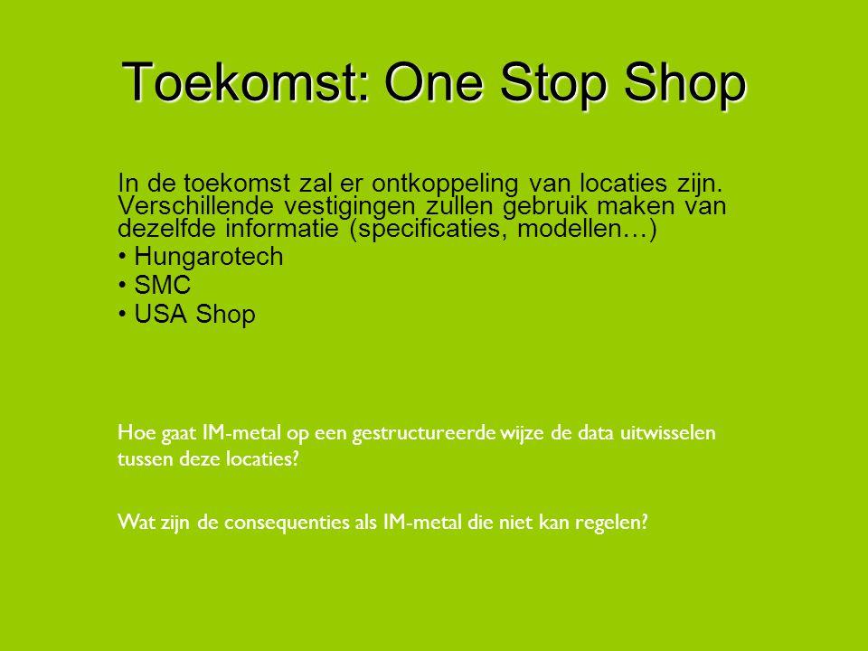 Toekomst: One Stop Shop