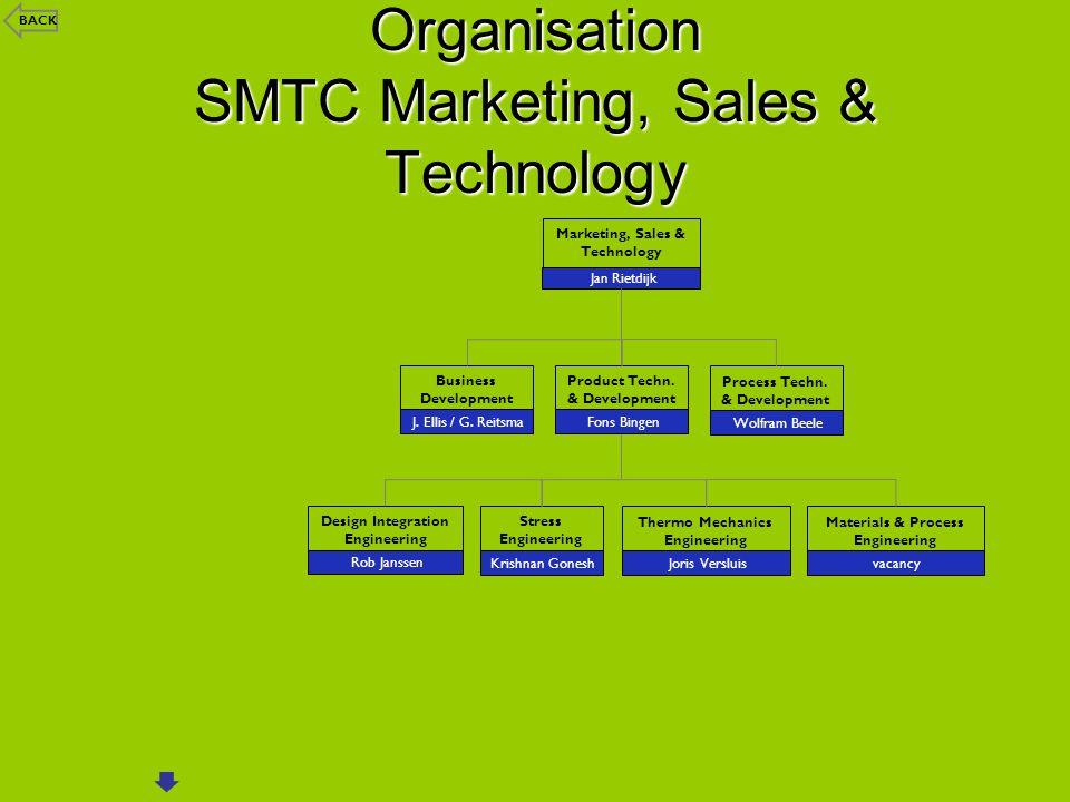 Organisation SMTC Marketing, Sales & Technology