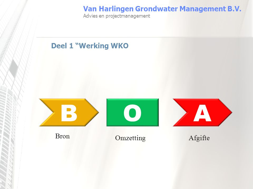 B O A Van Harlingen Grondwater Management B.V. Deel 1 Werking WKO