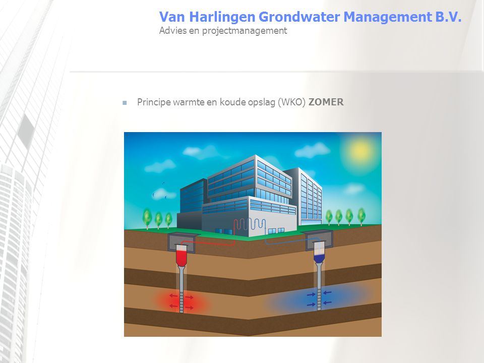Van Harlingen Grondwater Management B.V.