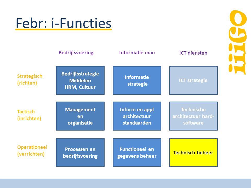 Febr: i-Functies Bedrijfsstrategie Middelen HRM, Cultuur Management en