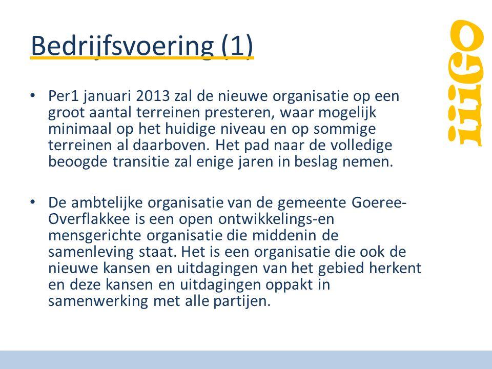 Bedrijfsvoering (1)