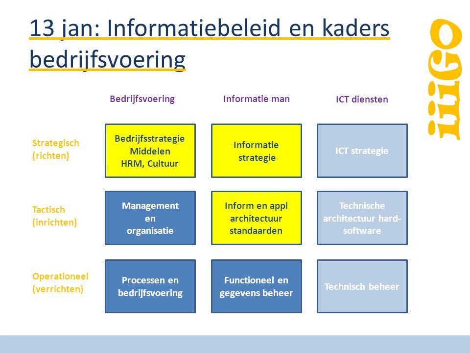 13 jan: Informatiebeleid en kaders bedrijfsvoering