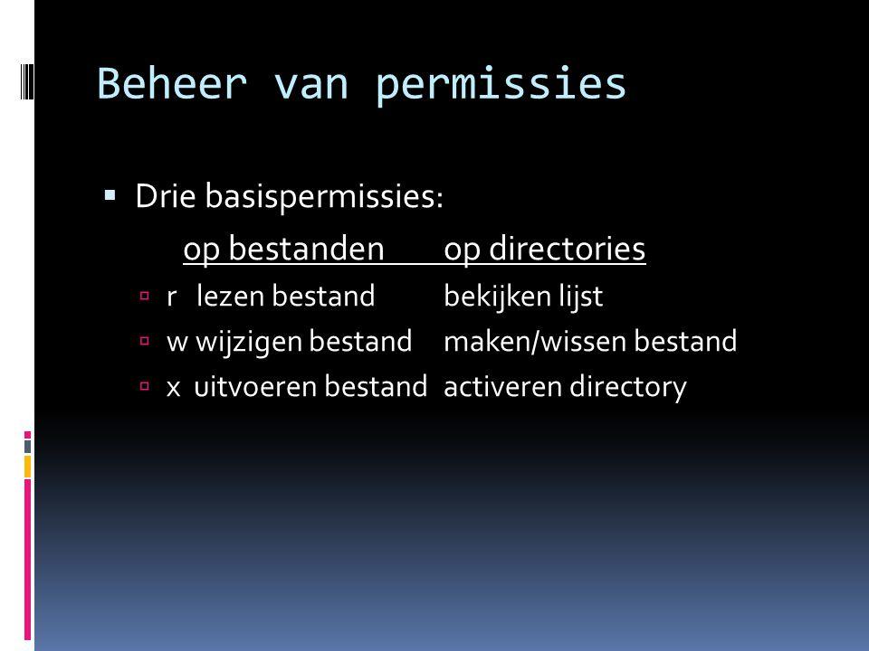Beheer van permissies Drie basispermissies: