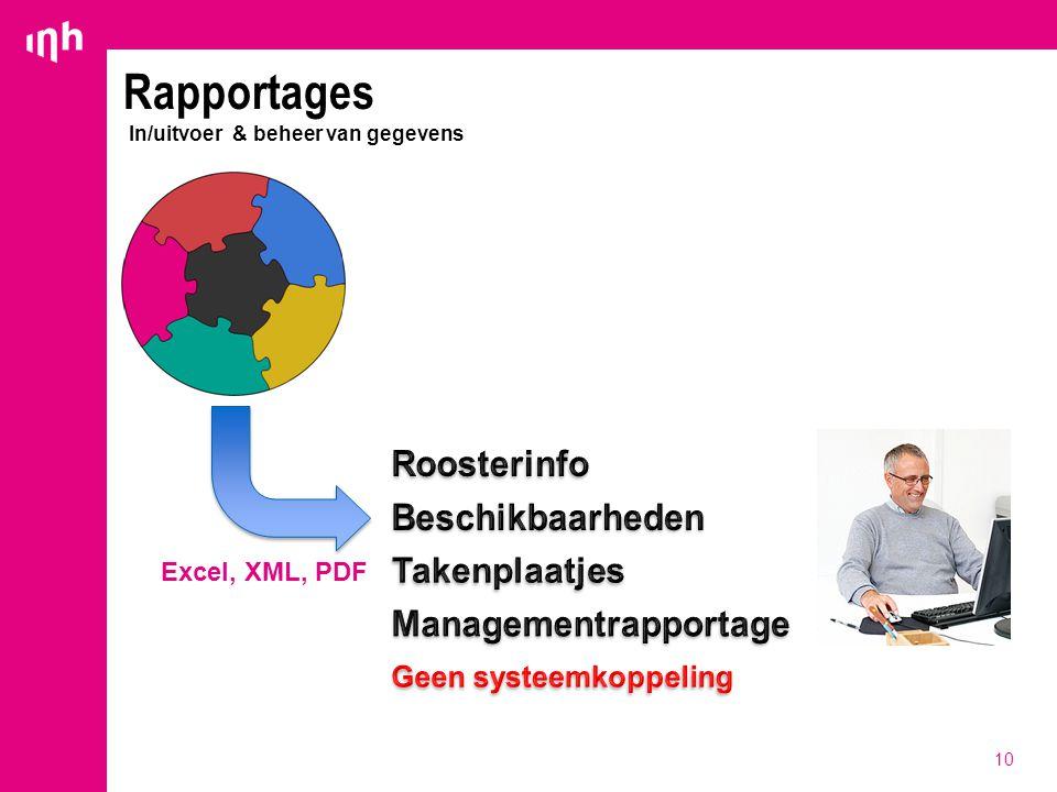 Rapportages In/uitvoer & beheer van gegevens
