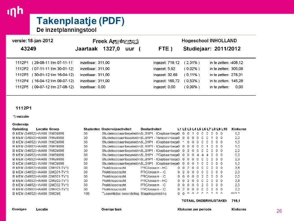 Takenplaatje (PDF) De inzetplanningstool