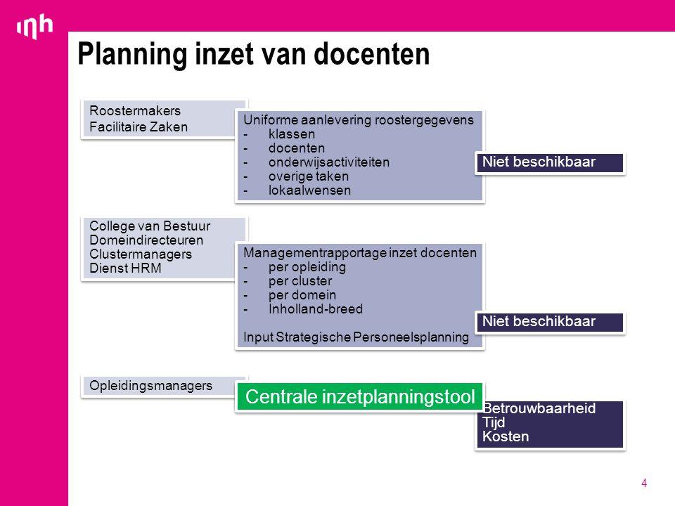 Planning inzet van docenten