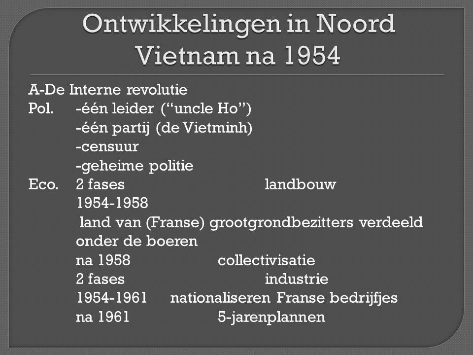 Ontwikkelingen in Noord Vietnam na 1954