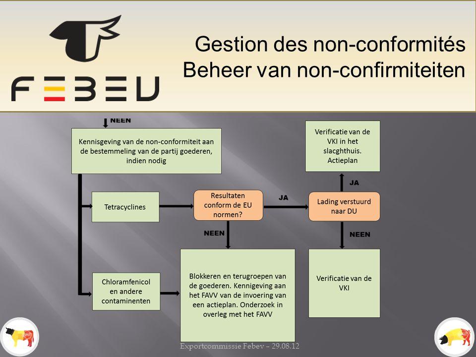 Exportcommissie Febev – 29.08.12