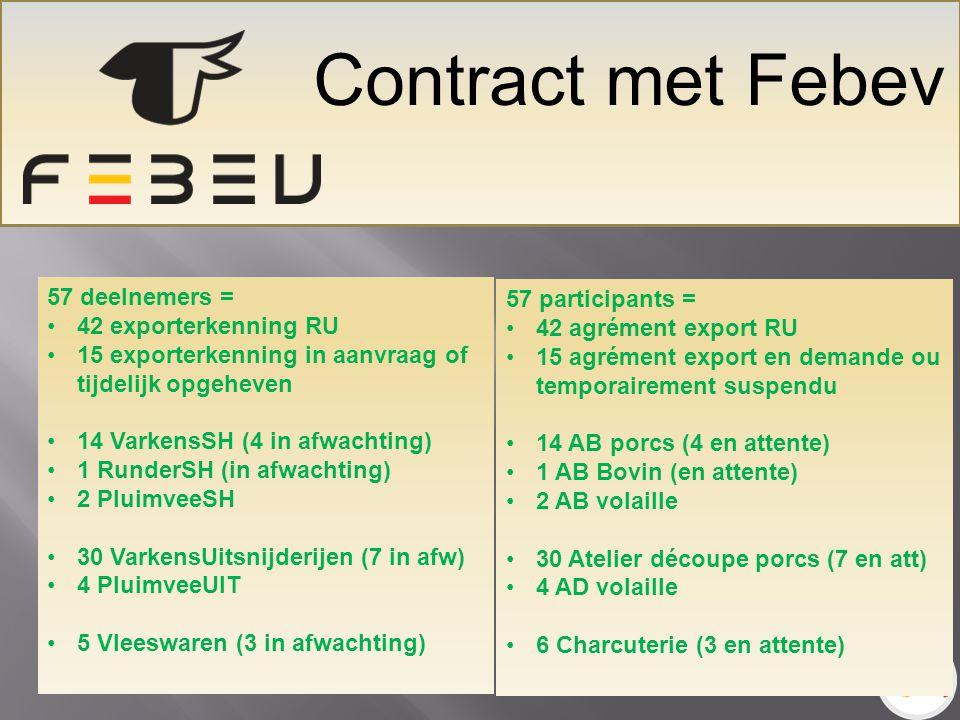 Contract met Febev 57 deelnemers = 57 participants =