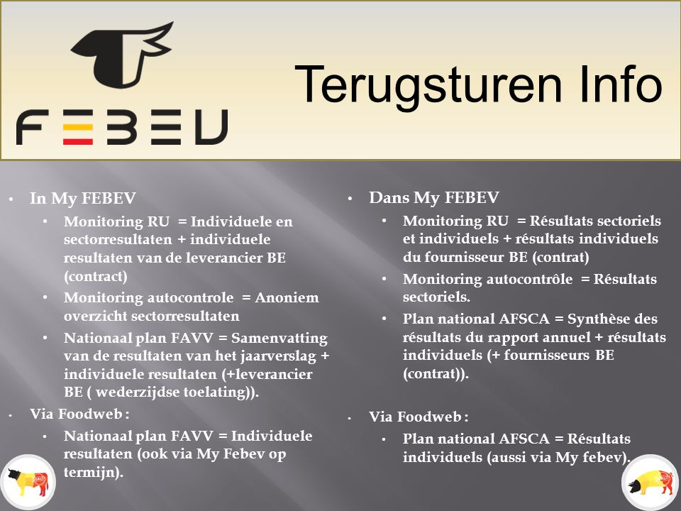 Terugsturen Info In My FEBEV Dans My FEBEV