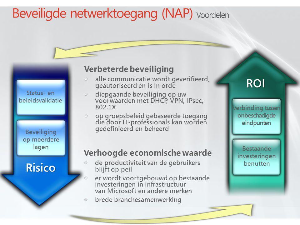 Beveiligde netwerktoegang (NAP) Voordelen