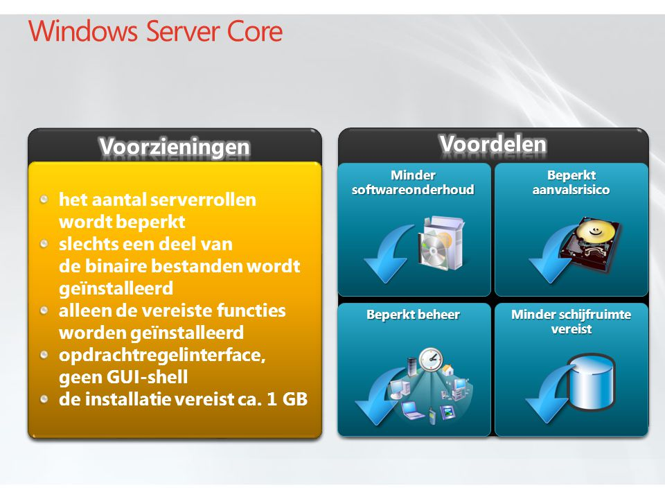 Windows Server Core Voorzieningen Voordelen
