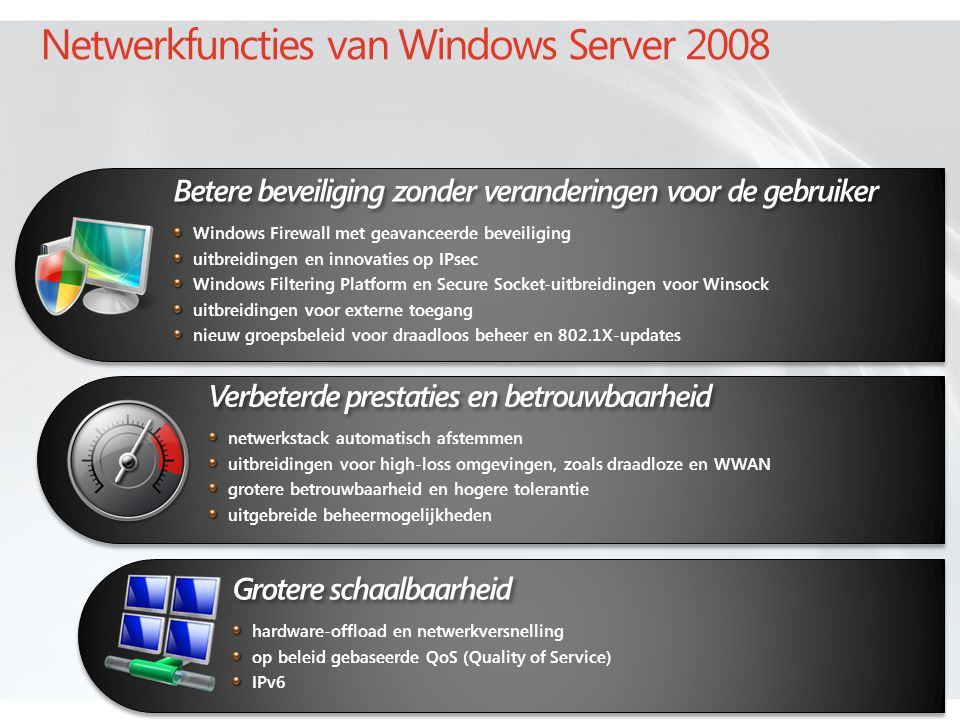 Netwerkfuncties van Windows Server 2008