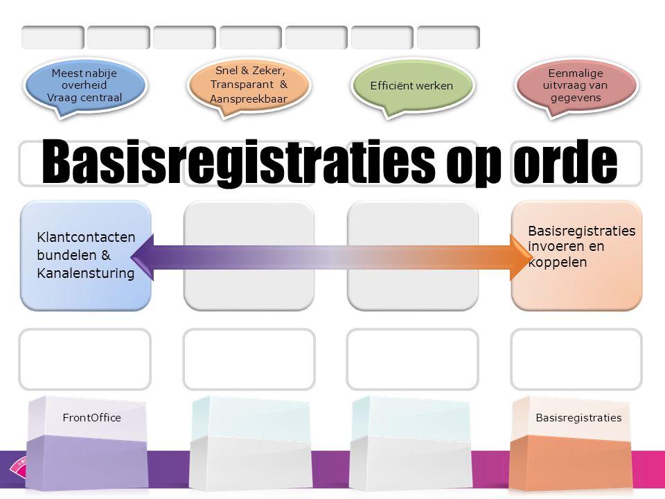 Basisregistraties op orde