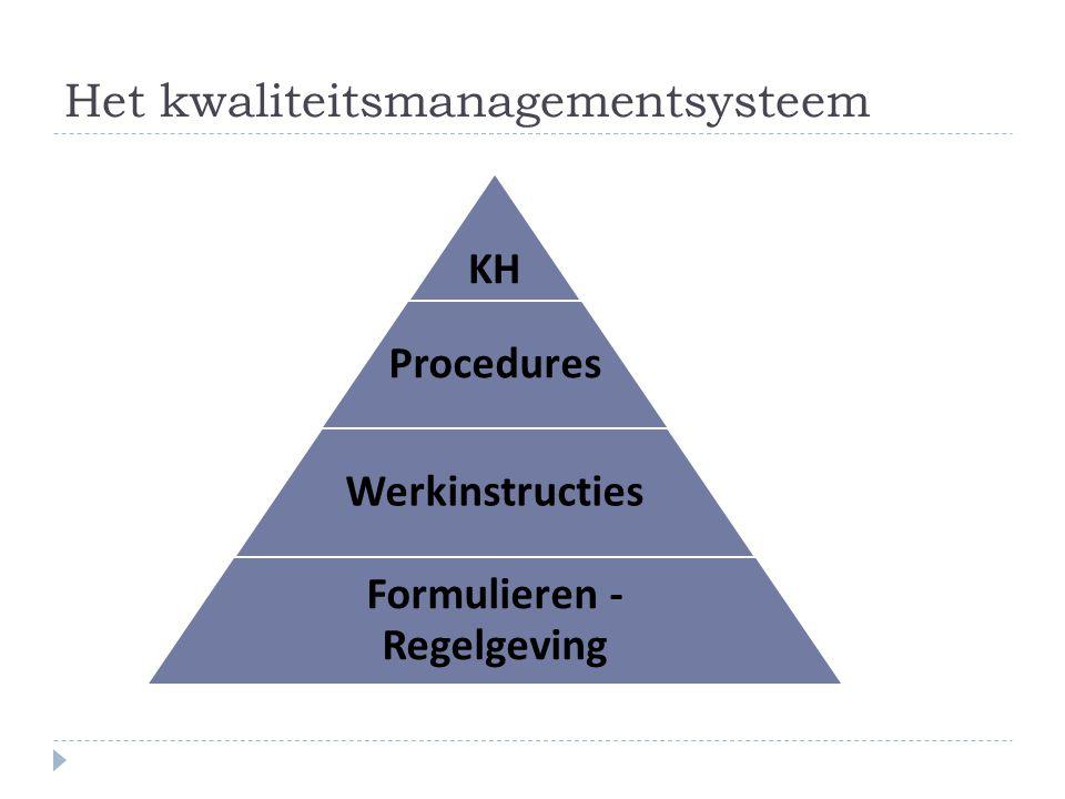 Het kwaliteitsmanagementsysteem